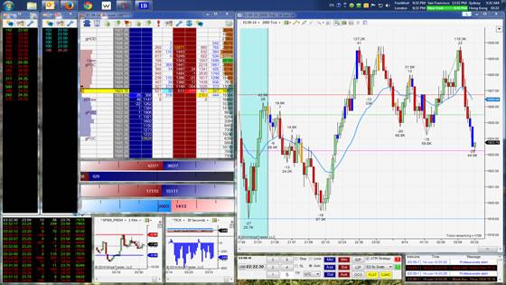 Trading Setup Screen